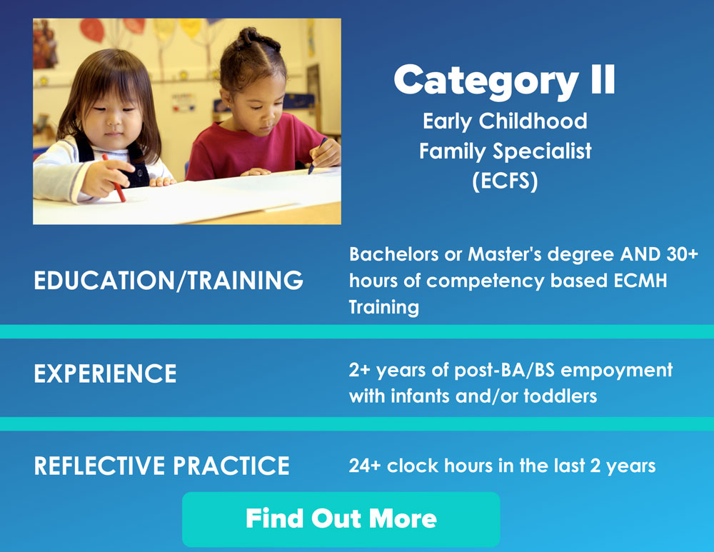 Category II Early Childhood Family Specialist (ECFS)