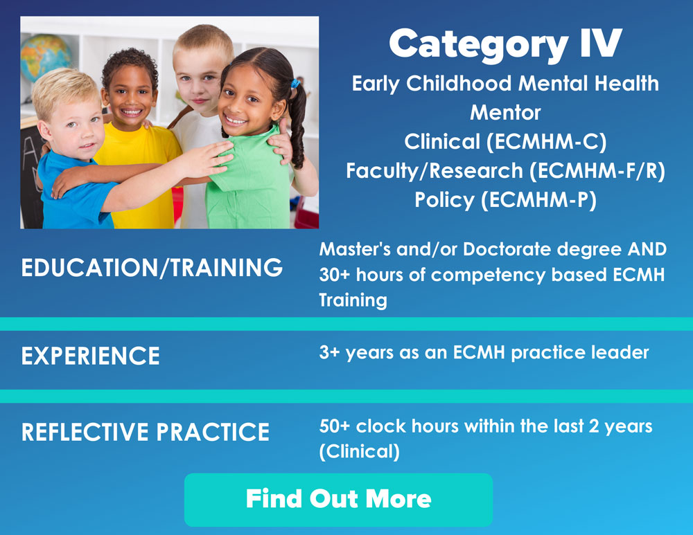 Category IV Early Childhood Mental Health Mentor (ECMHM)